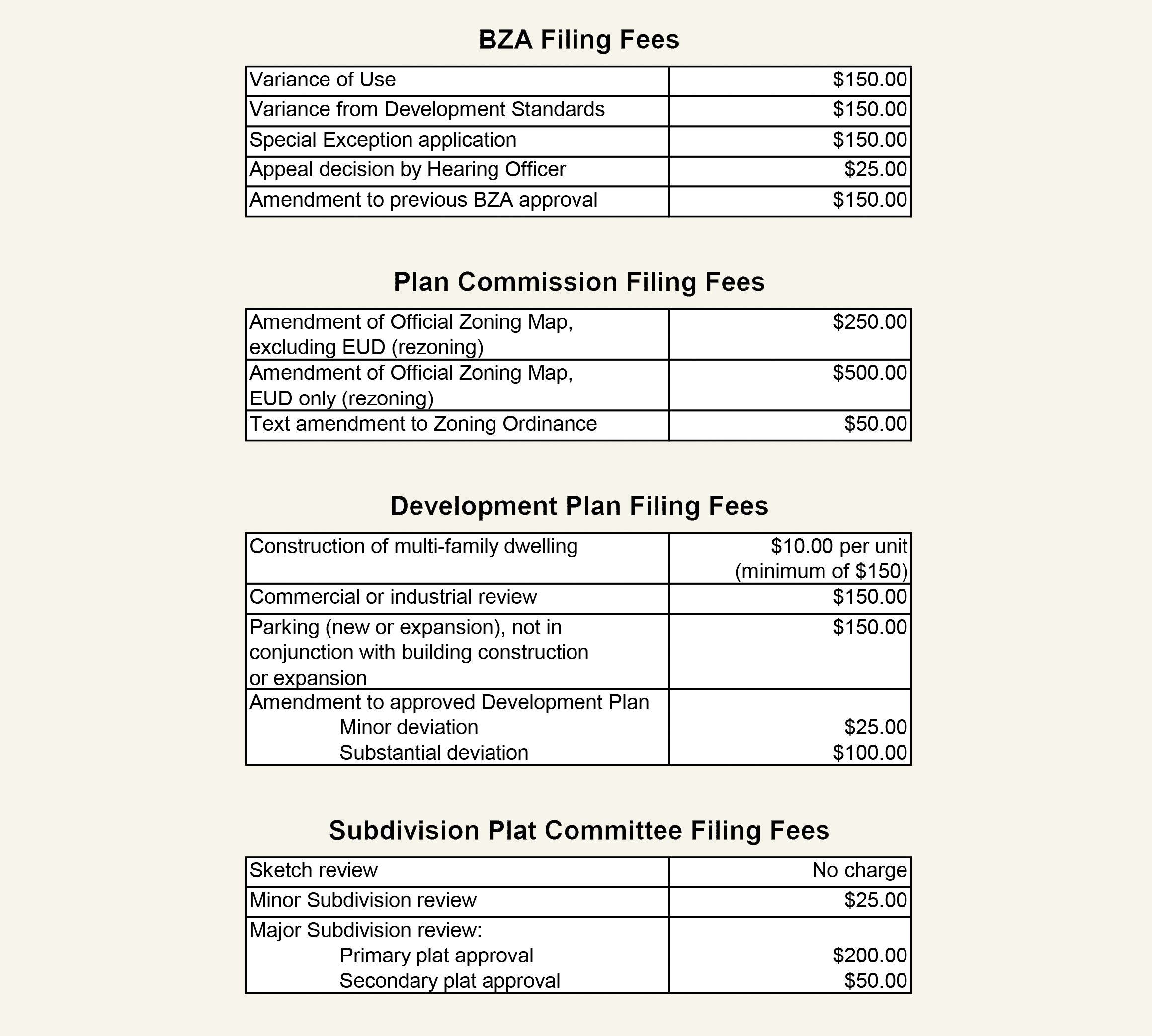 County Land Use Fee Schedule